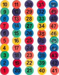 Bodenmarkierung Zahlen 1-50